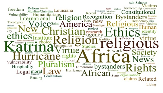 Current Research Wordle Perfect Crop