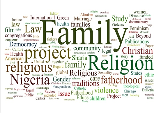 Past Research Wordle Perfect Crop